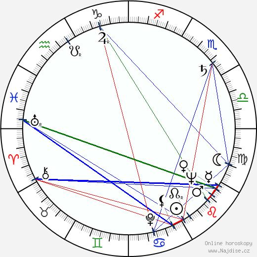 Miiko Taka wikipedie wiki 2018, 2019 horoskop