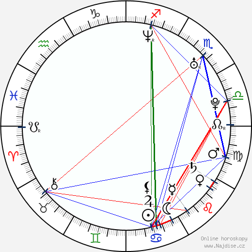 Miina Maasola wikipedie wiki 2018, 2019 horoskop