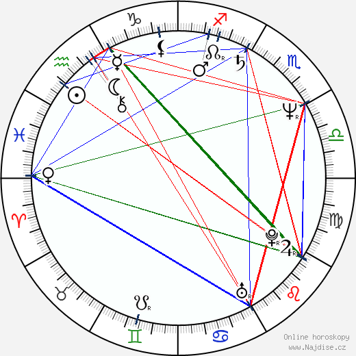 Miitta Sorvali wikipedie wiki 2018, 2019 horoskop