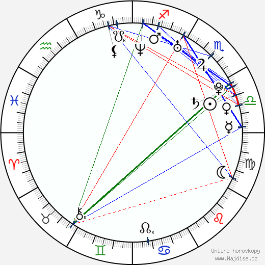 Mika Hidžii wikipedie wiki 2017, 2018 horoskop