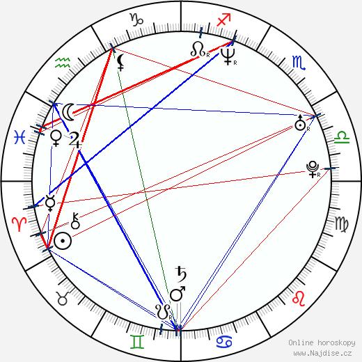 Mikael Åkerfeldt wikipedie wiki 2017, 2018 horoskop