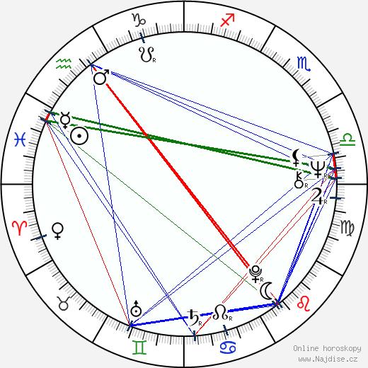 Mikael Salomon wikipedie wiki 2019, 2020 horoskop