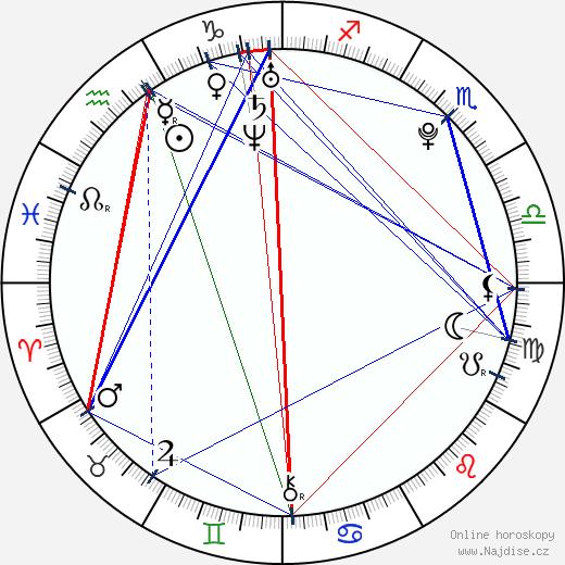 Mikako Tabe wikipedie wiki 2017, 2018 horoskop
