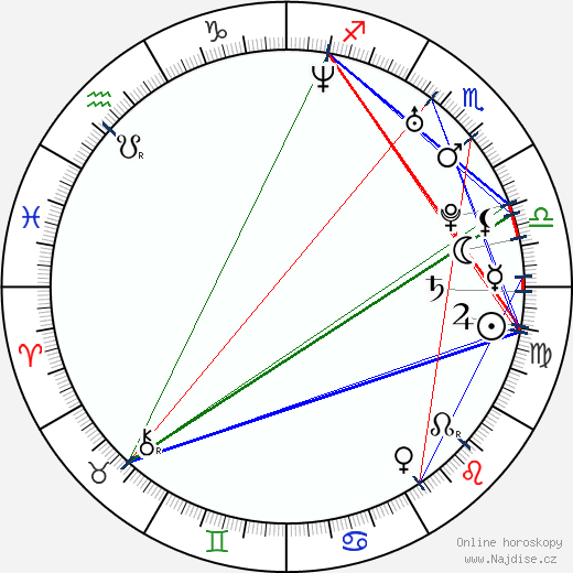 Mike Comrie wikipedie wiki 2018, 2019 horoskop
