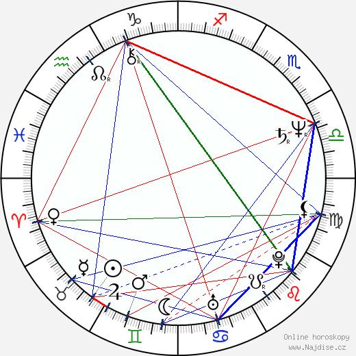 Mike Oldfield wikipedie wiki 2018, 2019 horoskop