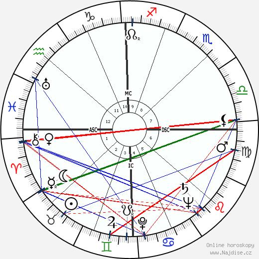 Mike Wallace wikipedie wiki 2019, 2020 horoskop