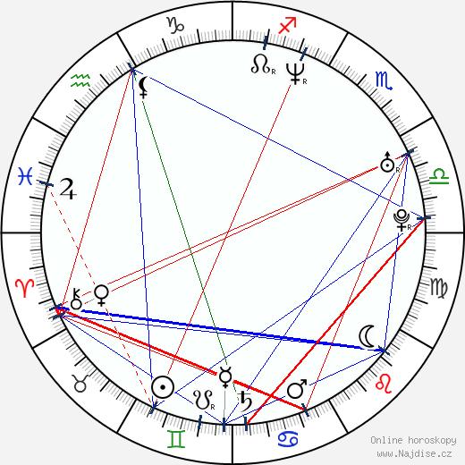 Mikki Padilla wikipedie wiki 2019, 2020 horoskop