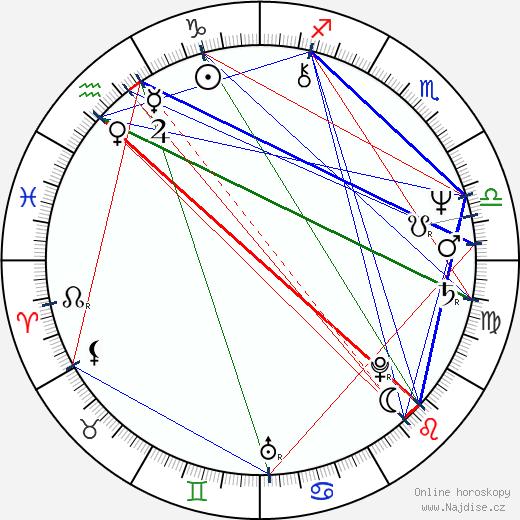 Milada Halíková wikipedie wiki 2017, 2018 horoskop