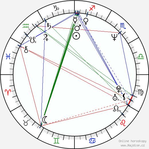 Milan Hagan wikipedie wiki 2018, 2019 horoskop