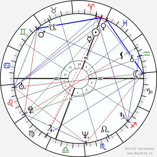 Milena Quaglini wikipedie wiki 2018, 2019 horoskop