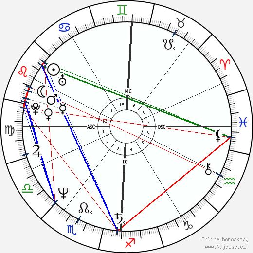 Milko Skofic Jr. wikipedie wiki 2017, 2018 horoskop