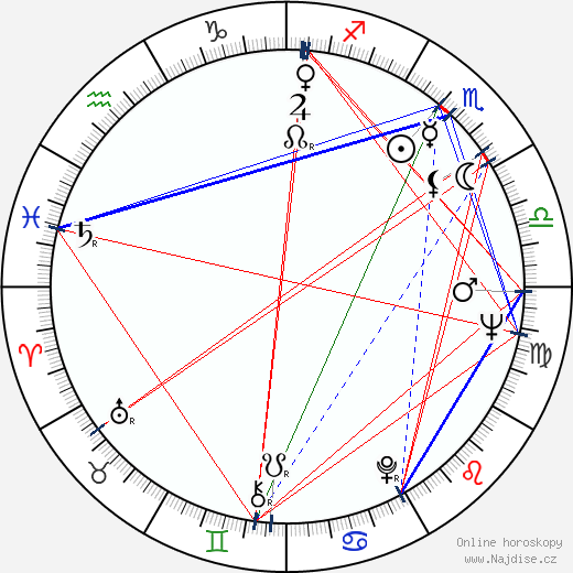 Mills Lane wikipedie wiki 2017, 2018 horoskop