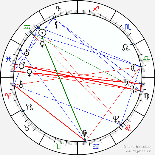 Miloš Willig wikipedie wiki 2020, 2021 horoskop
