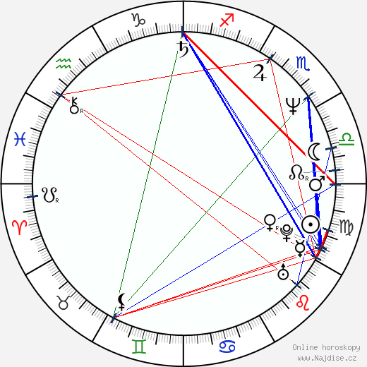 Miloslav Šmídmajer wikipedie wiki 2020, 2021 horoskop