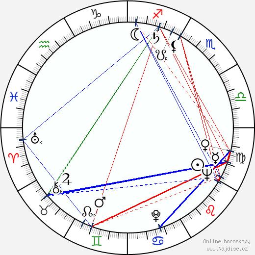 Miloslav Štibich wikipedie wiki 2017, 2018 horoskop