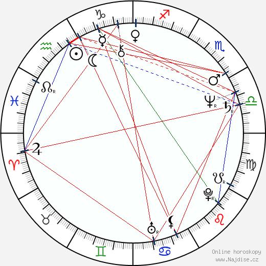 Mimi Leder wikipedie wiki 2019, 2020 horoskop