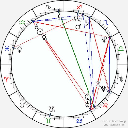 Mimi Rogers wikipedie wiki 2017, 2018 horoskop