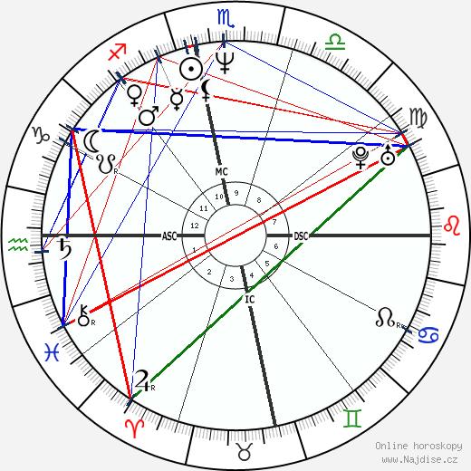 Ming-Na Wen wikipedie wiki 2020, 2021 horoskop
