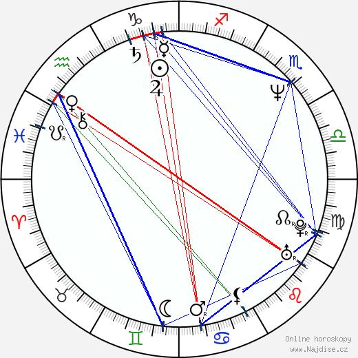 Mio Takaki wikipedie wiki 2018, 2019 horoskop