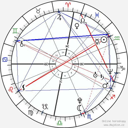Mirage Marrou wikipedie wiki 2020, 2021 horoskop