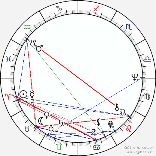 Mircea Daneliuc wikipedie wiki 2018, 2019 horoskop