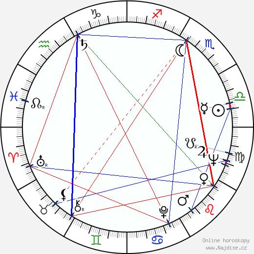 Mircea Dragan wikipedie wiki 2018, 2019 horoskop