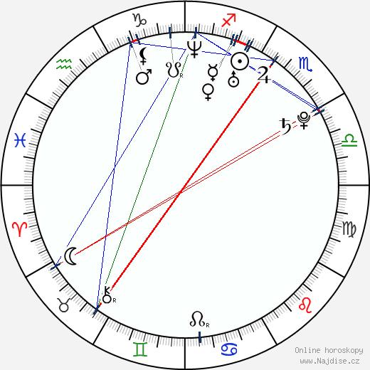 Mircea Monroe wikipedie wiki 2018, 2019 horoskop