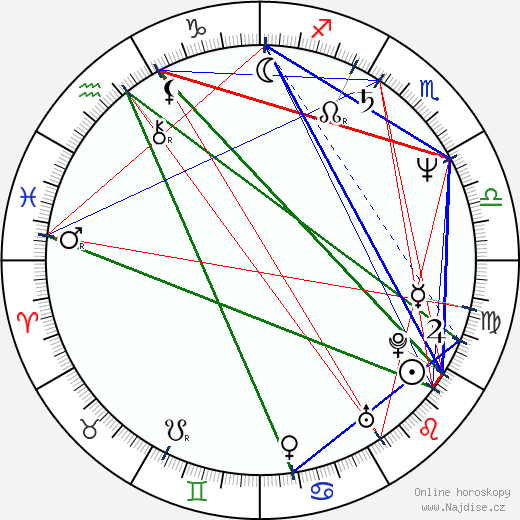 Mirella D'Angelo wikipedie wiki 2017, 2018 horoskop