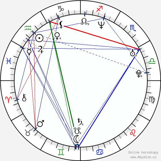 Miriam Yeung wikipedie wiki 2018, 2019 horoskop