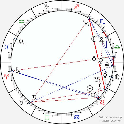 Mirjam Unger wikipedie wiki 2018, 2019 horoskop
