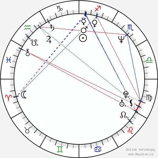 Miroslav Barabáš wikipedie wiki 2020, 2021 horoskop