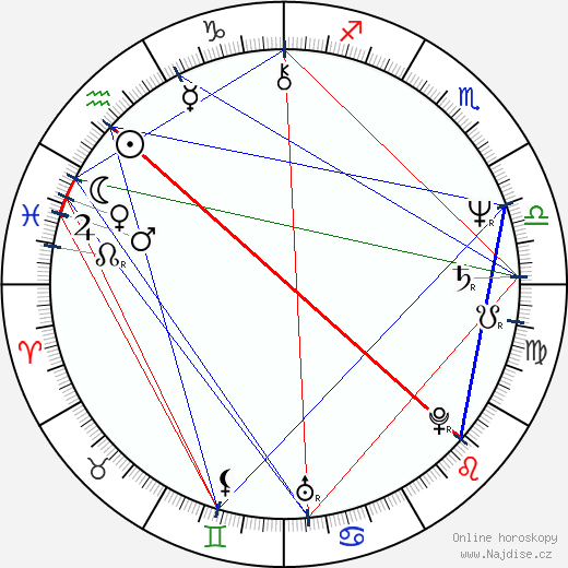 Miroslav Donutil wikipedie wiki 2018, 2019 horoskop