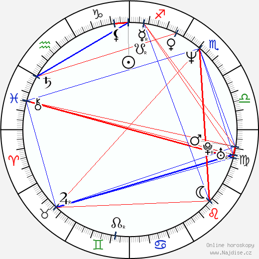 Miroslav Etzler wikipedie wiki 2019, 2020 horoskop