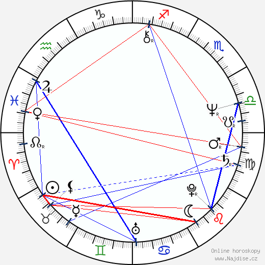 Miroslav Kačor wikipedie wiki 2017, 2018 horoskop