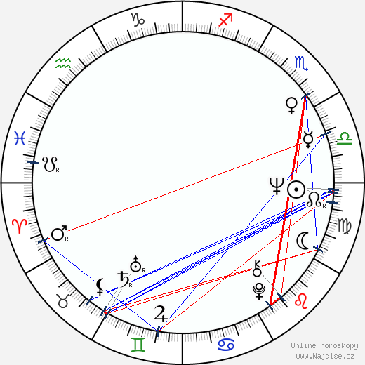 Miroslav Nohýnek wikipedie wiki 2020, 2021 horoskop