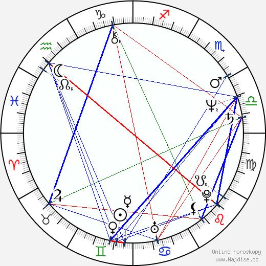 Miroslav Šnajdr wikipedie wiki 2020, 2021 horoskop