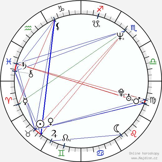 Miroslava Součková wikipedie wiki 2020, 2021 horoskop