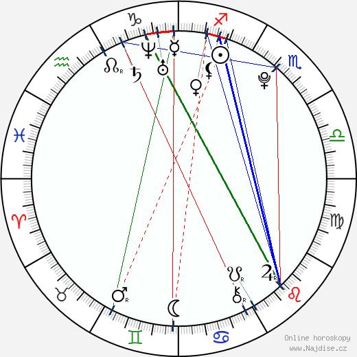 Miryam Sater wikipedie wiki 2018, 2019 horoskop