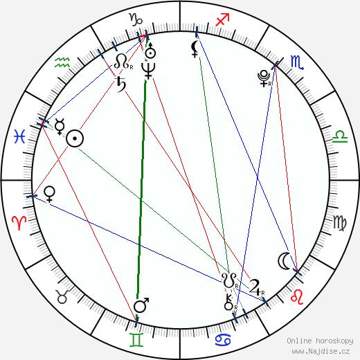 Misako Renbucu wikipedie wiki 2019, 2020 horoskop