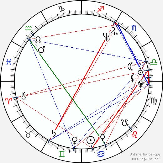 Missy Elliott wikipedie wiki 2019, 2020 horoskop