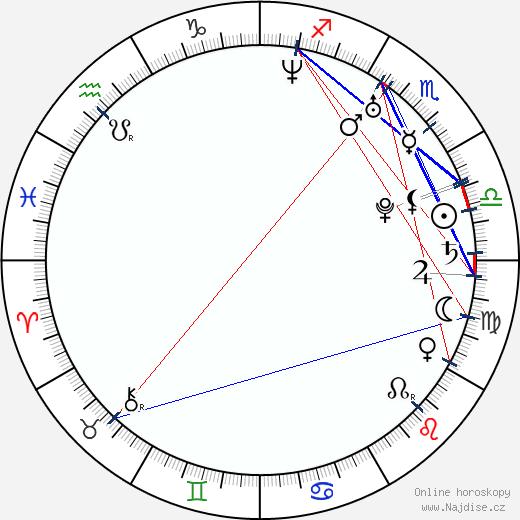 Moa Gammel wikipedie wiki 2020, 2021 horoskop