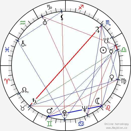 Molly O'Day wikipedie wiki 2018, 2019 horoskop