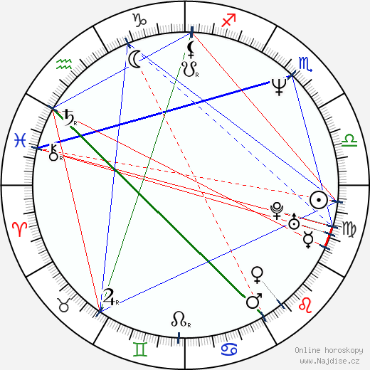 Molly Shannon wikipedie wiki 2018, 2019 horoskop