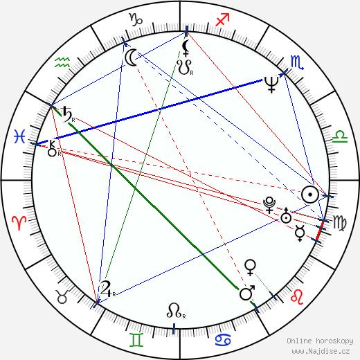 Molly Shannon wikipedie wiki 2019, 2020 horoskop