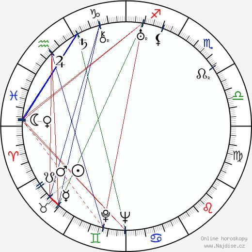 Mona Mårtenson wikipedie wiki 2017, 2018 horoskop