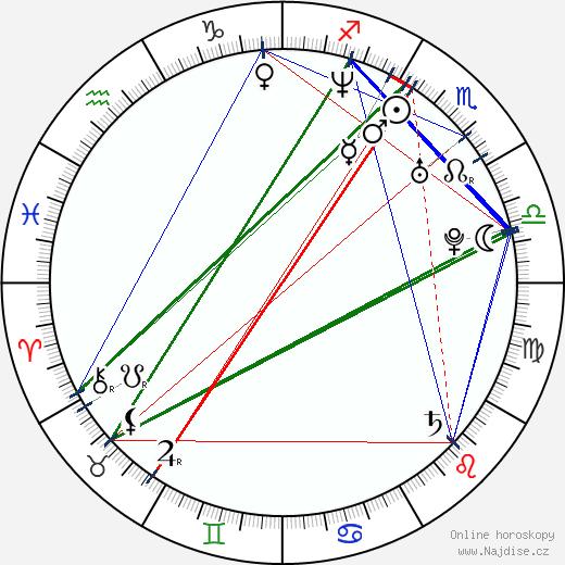 Mona Zaki wikipedie wiki 2019, 2020 horoskop