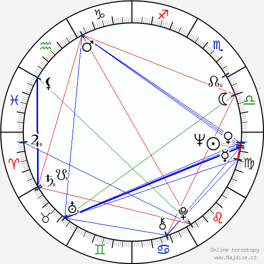 Monika Schoeller wikipedie wiki 2017, 2018 horoskop