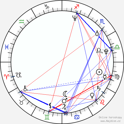 Monique Gabriela Curnen wikipedie wiki 2019, 2020 horoskop