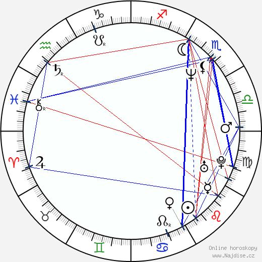 Monique Gabrielle wikipedie wiki 2018, 2019 horoskop