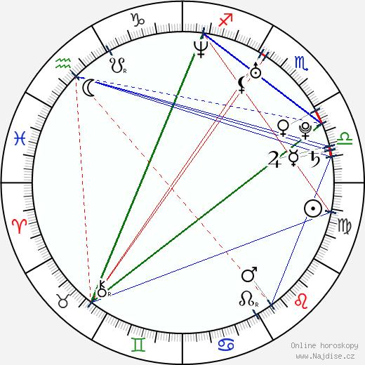 Monique La Barr wikipedie wiki 2017, 2018 horoskop